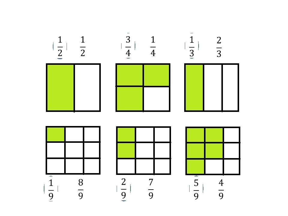 Какая часть квадрата закрашена, а какая – нет?