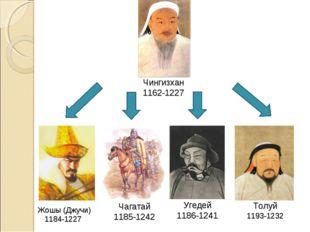 Чингизхан 1162-1227 Жошы (Джучи) 1184-1227 Чагатай 1185-1242 Угедей 1186-1241