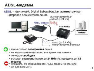 * ADSL-модемы сплиттер ADSL-модем нужна только телефонная линия не надо «дозв