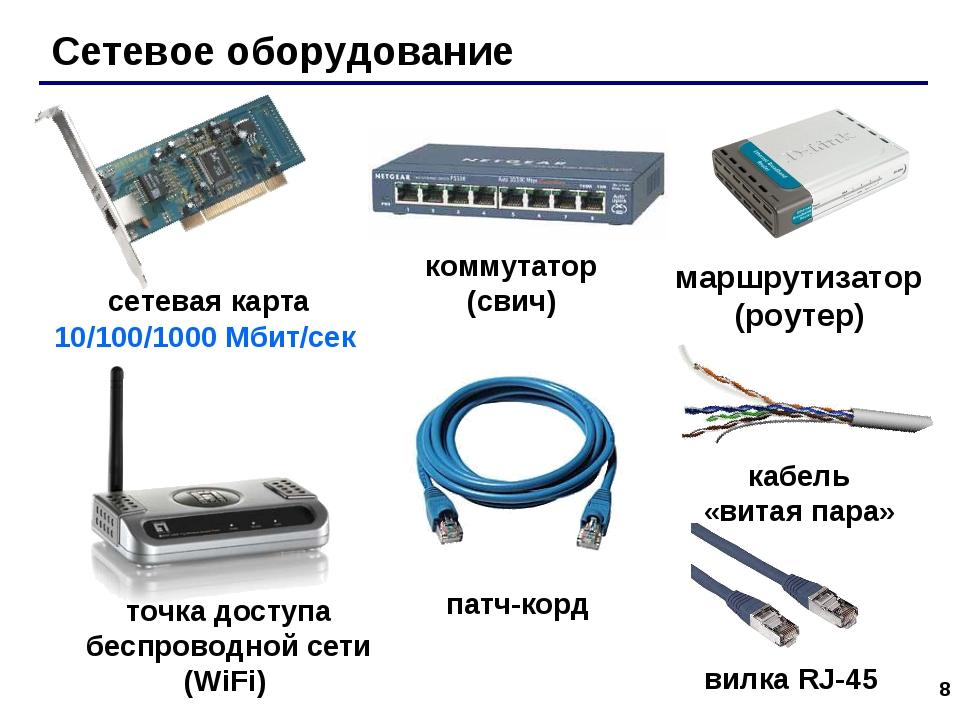 * Сетевое оборудование сетевая карта 10/100/1000 Мбит/сек коммутатор (свич) м...
