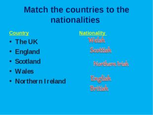 Match the countries to the nationalities Country The UK England Scotland Wale