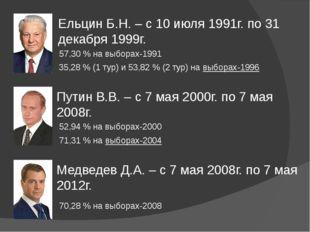 Ельцин Б.Н. – с 10 июля 1991г. по 31 декабря 1999г. Путин В.В. – с 7 мая 2000