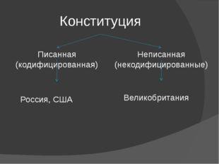 Конституция Писанная (кодифицированная) Неписанная (некодифицированные) Росси
