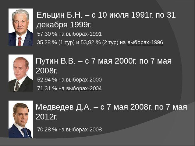 Ельцин Б.Н. – с 10 июля 1991г. по 31 декабря 1999г. Путин В.В. – с 7 мая 2000...