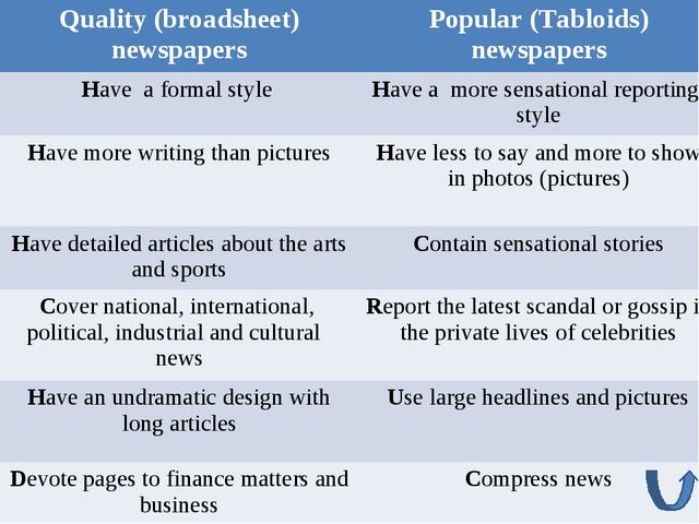 Quality (broadsheet) newspapersPopular (Tabloids) newspapers Have a formal s...