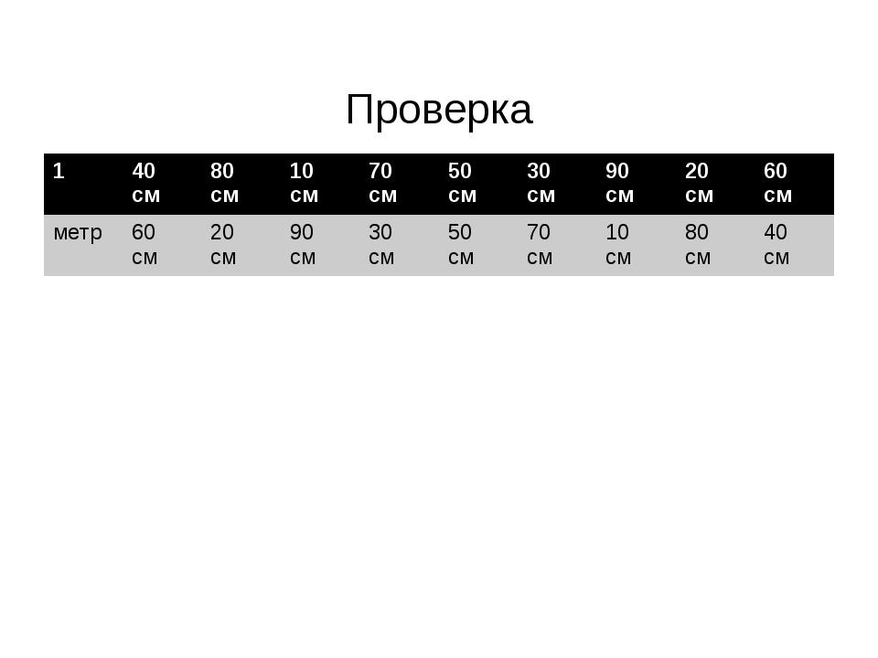 Проверка 1 40 см 80 см 10 см 70 см 50 см 30 см 90 см 20 см 60 см метр 60 см...