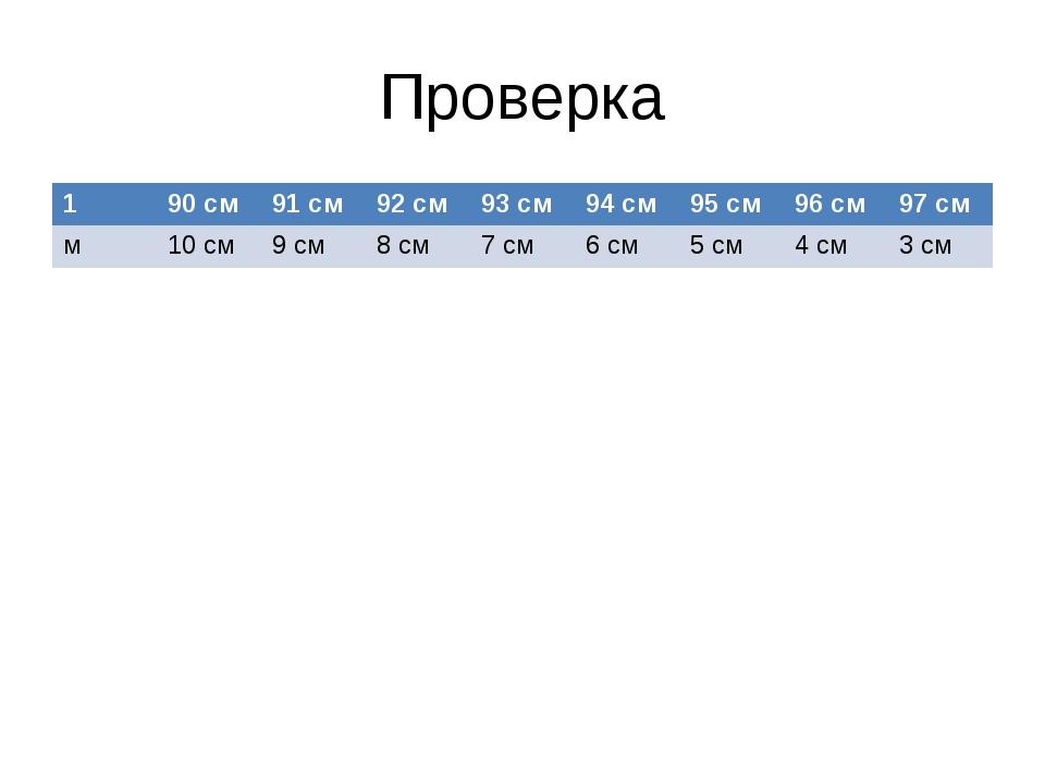 Проверка 1 90см 91 см 92 см 93 см 94 см 95 см 96 см 97 см м 10 см 9 см 8 см 7...