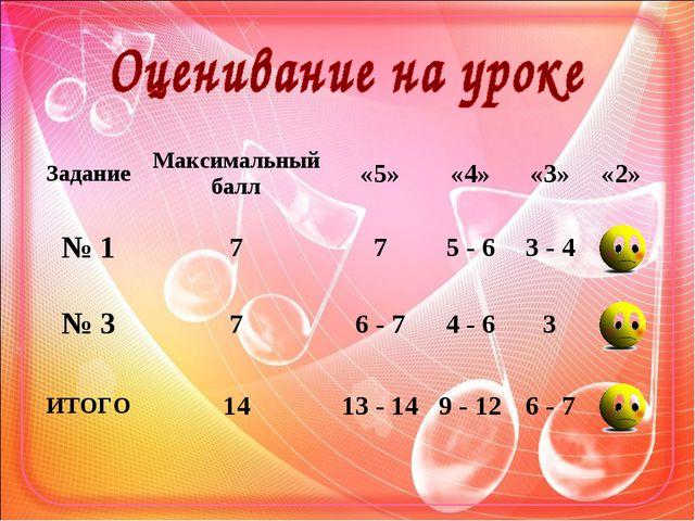 ЗаданиеМаксимальный балл«5»«4»«3»«2» № 1775 - 63 - 4 № 376 - 74...