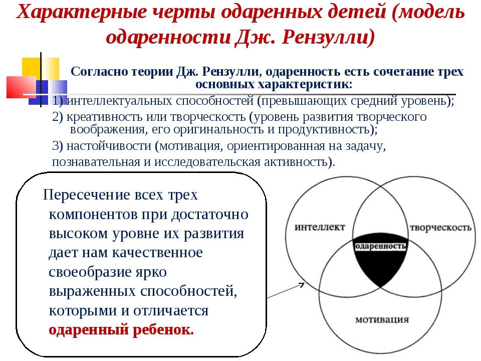 Характерные черты одаренных детей (модель одаренности Дж. Рензулли) Согласно...