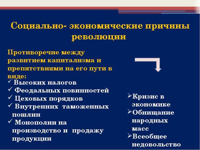 Высоких налогов Феодальных повинностей Цеховых порядков Внутренних таможенны...