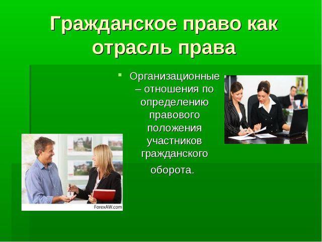 Гражданское право как отрасль права Организационные – отношения по определени...