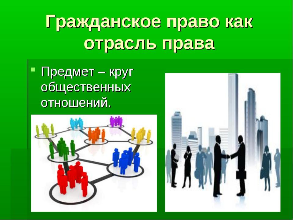 Гражданское право как отрасль права Предмет – круг общественных отношений.