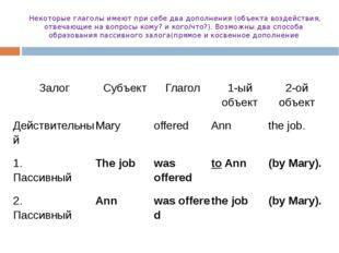 Некоторые глаголы имеют при себе два дополнения (объекта воздействия, отвеча