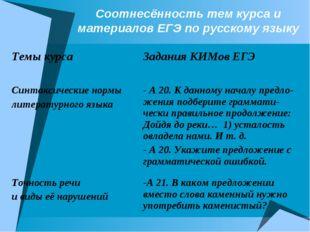 Соотнесённость тем курса и материалов ЕГЭ по русскому языку Темы курса Задан