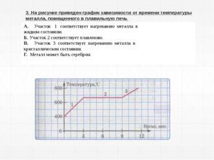 A.Участок 1 соответствует нагреванию металла в жидком состоянии. Б. Участок