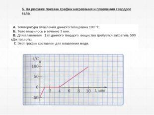5. На рисунке показан график нагревания и плавления твердого тела. А. Темпера