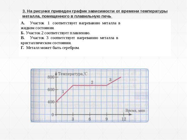 A.Участок 1 соответствует нагреванию металла в жидком состоянии. Б. Участок...