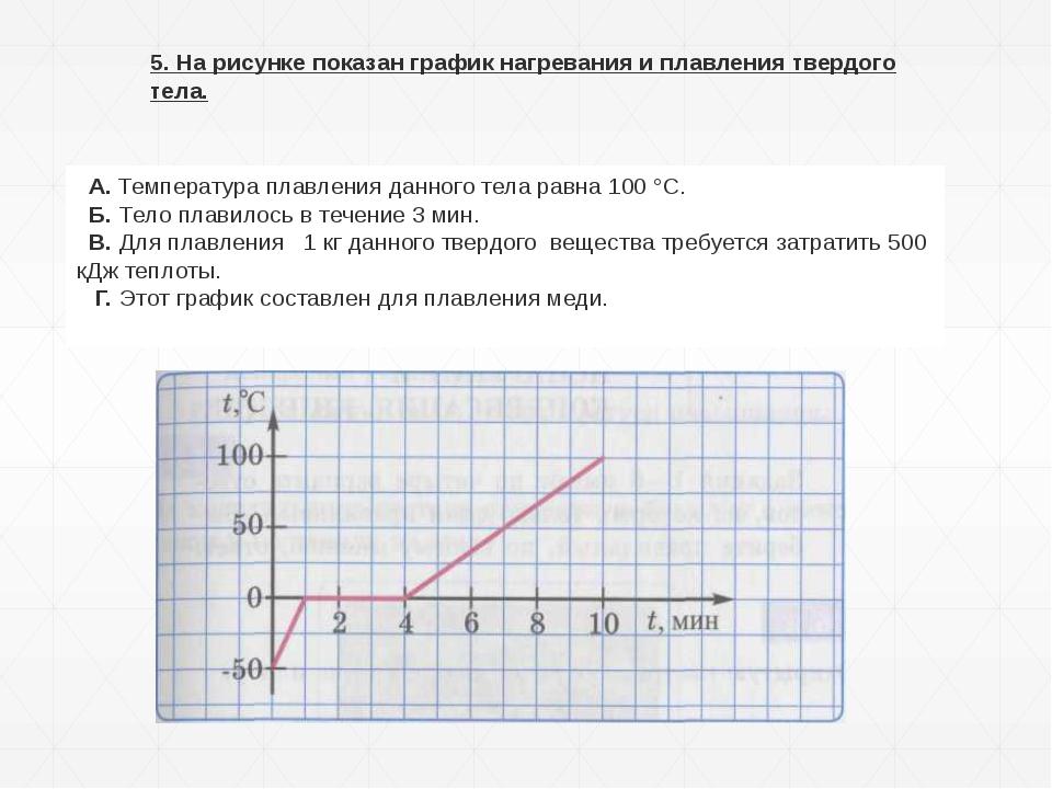 5. На рисунке показан график нагревания и плавления твердого тела. А. Темпера...