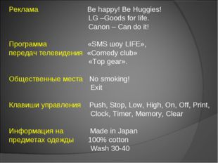 Реклама Be happy! Be Huggies! LG –Goods for life. Canon – Can do it! Программ