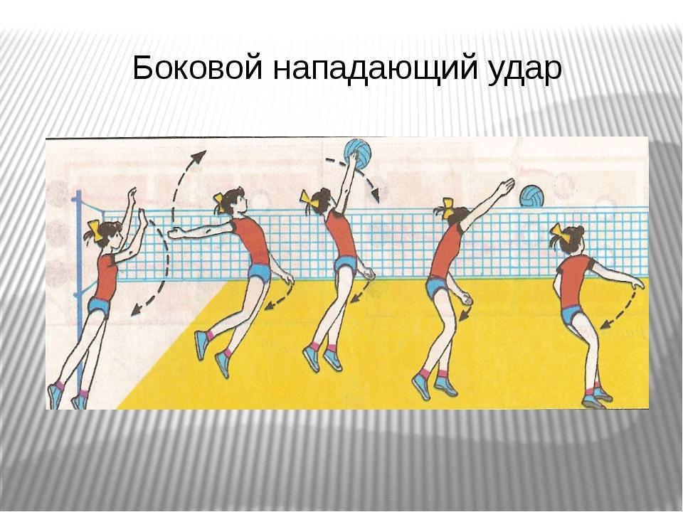 картинки нападающего удара в волейболе нашем