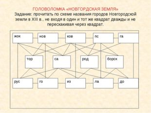 ГОЛОВОЛОМКА «НОВГОРДСКАЯ ЗЕМЛЯ» Задание: прочитать по схеме названия городов