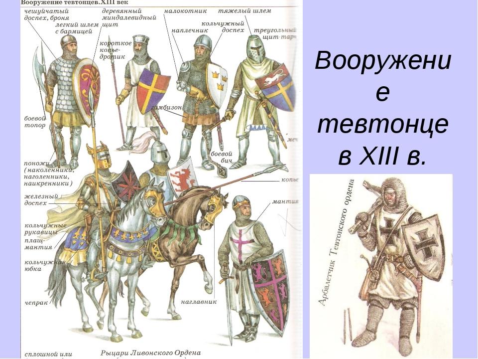 Вооружение тевтонцев XIII в.