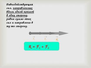 Равнодействующая сил, направленных вдоль одной прямой в одну сторону, равна с
