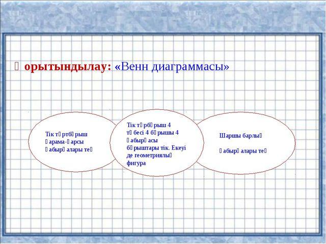 Тік төртбұрыш қарама-қарсы қабырғалары тең Шаршы барлық қабырғалары тең Тік...
