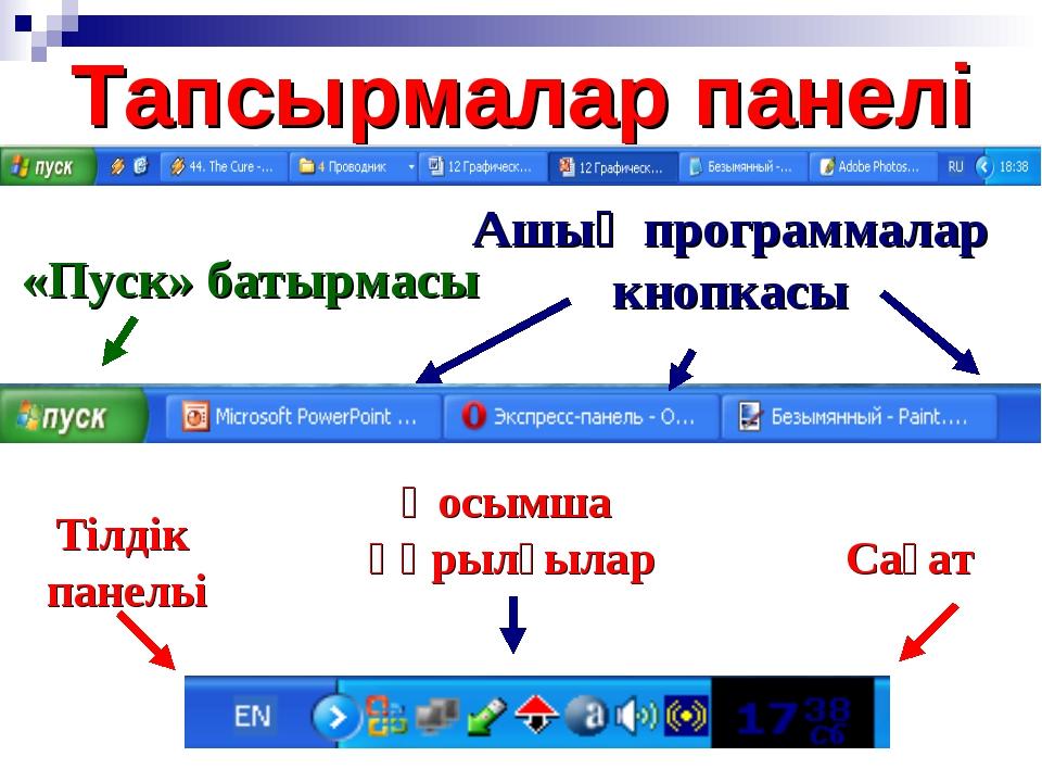 Тапсырмалар панелі «Пуск» батырмасы Ашық программалар кнопкасы Тілдік панельі...