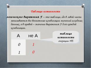 1 0 0 1 таблица истинности операции НЕ Таблица истинности логического выражен
