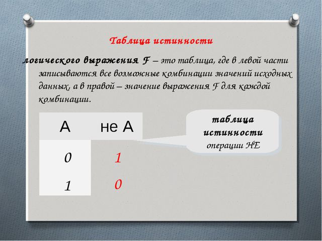 1 0 0 1 таблица истинности операции НЕ Таблица истинности логического выражен...