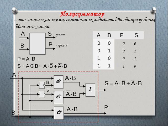 Полусумматор – это логическая схема, способная складывать два одноразрядных д...