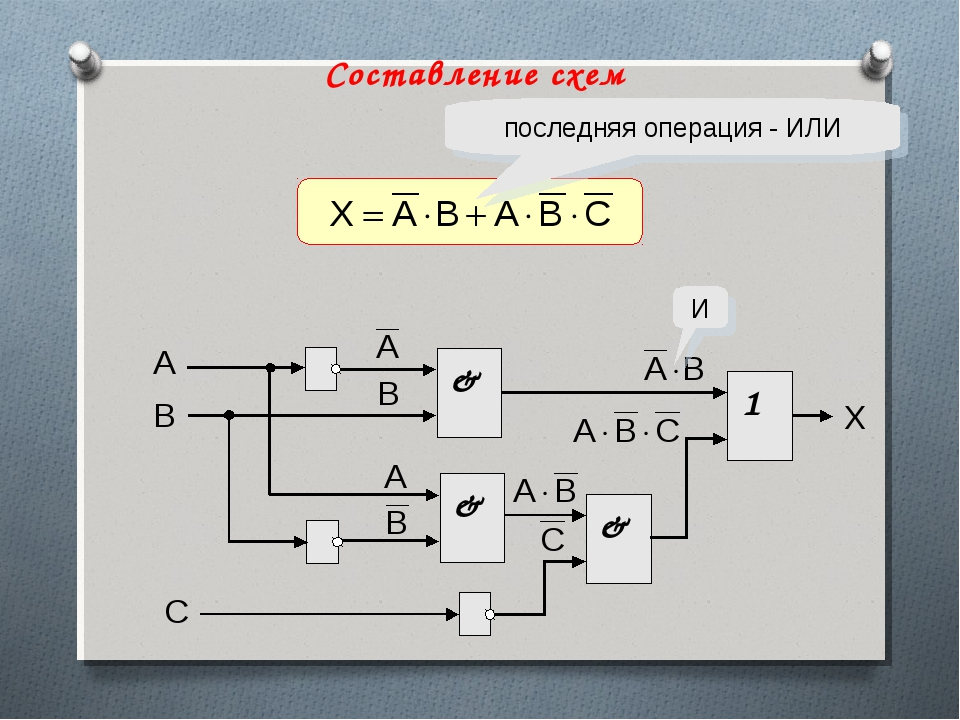 Составление схем последняя операция - ИЛИ & И