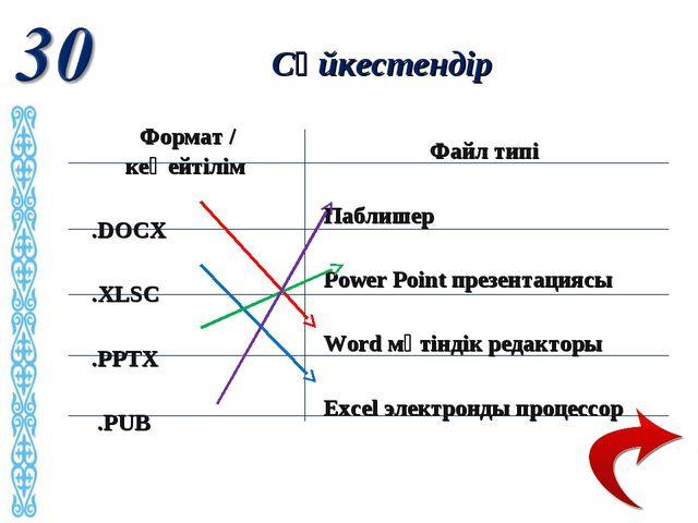 Сәйкестендір Формат / кеңейтілімФайл типі  .DOCX Паблишер  .XLSC Power...