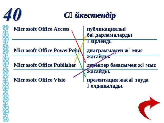 Сәйкестендір Microsoft Office Access публикациялық бағдарламаларды әзірлейд...