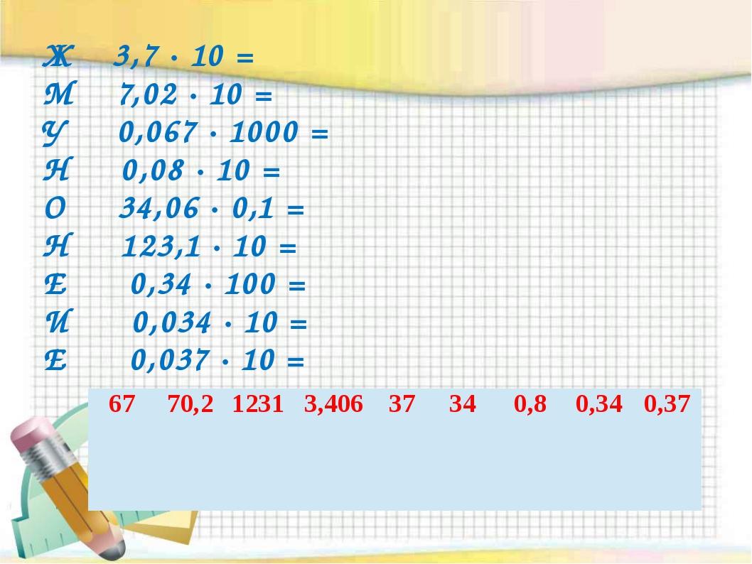 Ж 3,7 ∙ 10 = М 7,02 ∙ 10 = У 0,067 ∙ 1000 = Н 0,08 ∙ 10 = О 34,06 ∙ 0,1 = Н 1...