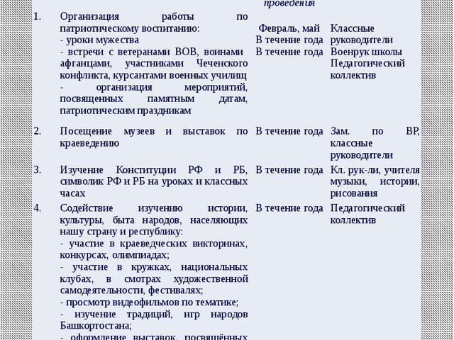 V. План работы по воспитания национального сознания, любви к Родине, изучение...