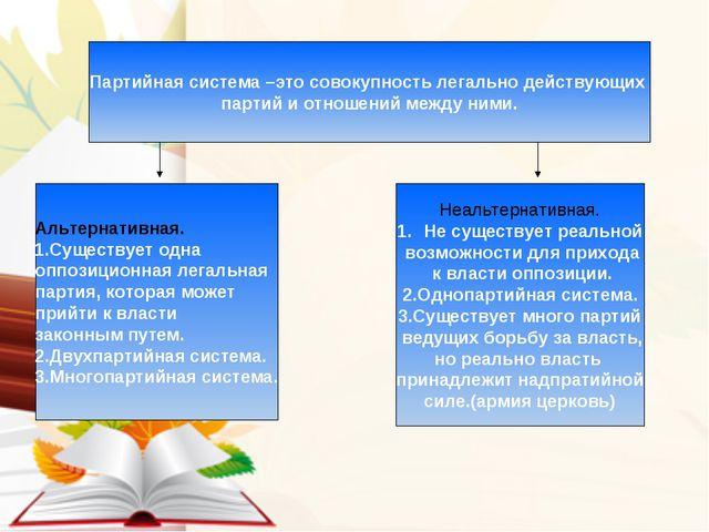 Партийная система –это совокупность легально действующих партий и отношений м...