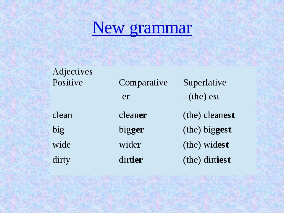 New grammar Adjectives Positive Comparative Superlative  -er - (the) est cle...