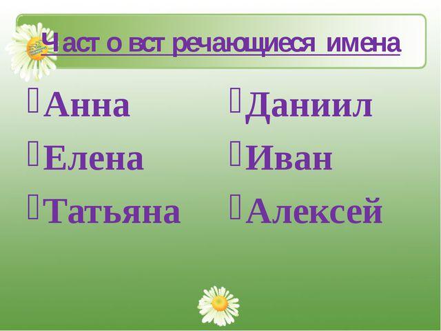 Часто встречающиеся имена Анна Елена Татьяна Даниил Иван Алексей