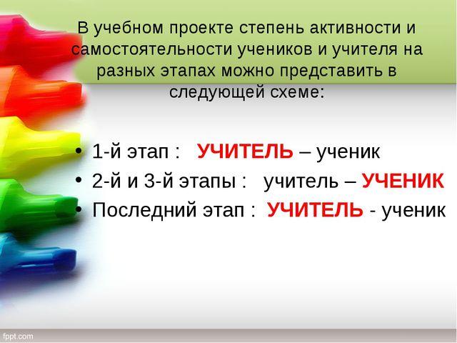 В учебном проекте степень активности и самостоятельности учеников и учителя н...