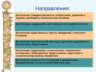 Направления: Воспитание гражданственности, патриотизма, уважения к правам, св