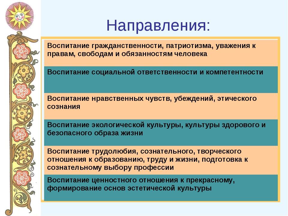 Направления: Воспитание гражданственности, патриотизма, уважения к правам, св...