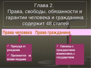 Глава 2. Права, свободы, обязанности и гарантии человека и гражданина содержи