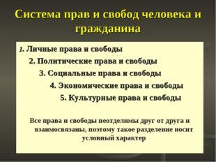 Система прав и свобод человека и гражданина 1. Личные права и свободы 2. Поли