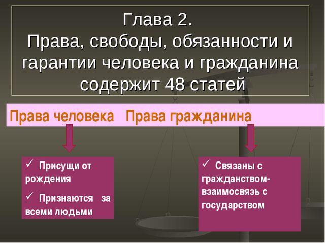 Глава 2. Права, свободы, обязанности и гарантии человека и гражданина содержи...