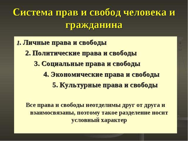 Система прав и свобод человека и гражданина 1. Личные права и свободы 2. Поли...