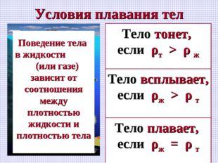 Условия плавания тел Тело тонет, если ρт > ρ ж Тело всплывает, если ρж > ρ т