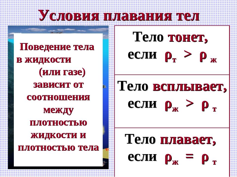 Условия плавания тел Тело тонет, если ρт > ρ ж Тело всплывает, если ρж > ρ т...