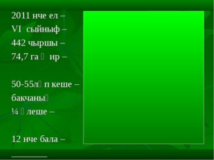 2011 нче ел – ике мең унберенче ел VI сыйныф – алтынчы сыйныф 442 чыршы – дүр